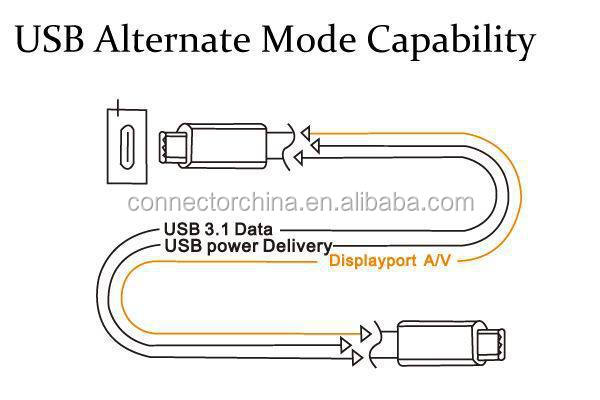 usb to cat5 wiring diagram usb image wiring diagram usb to rj45 wiring diagram wiring diagram and hernes on usb to cat5 wiring diagram