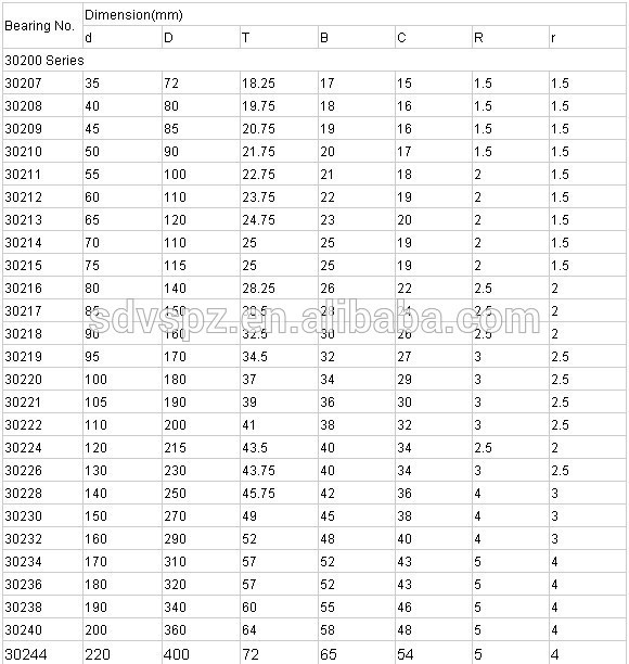 Tapered Roller Bearing Size Chart 30210 7210 For Auto Parts