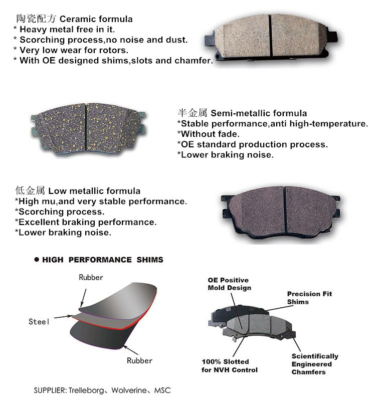 auto parts front brake pad