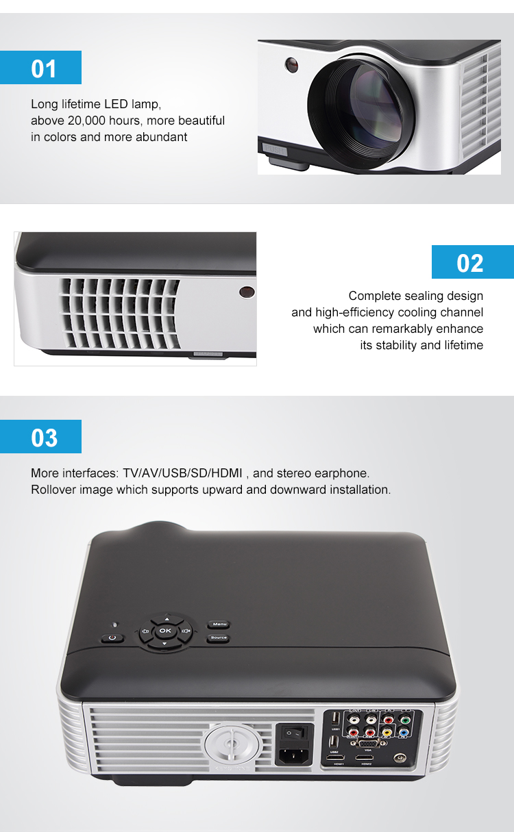 portable 3D hd led mini home theater 1080p led projector
