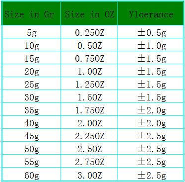 Atv Mud Tires Weight Chart Best Tire 2018