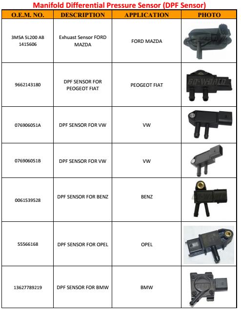 Exhaust Pressure Sensor Differential Pressure Sensor For Fiat Opel Saab  Suzuki Vauxhall Ve393011 Oe Quality - Buy Dpf Sensor Ve393011,Dpf