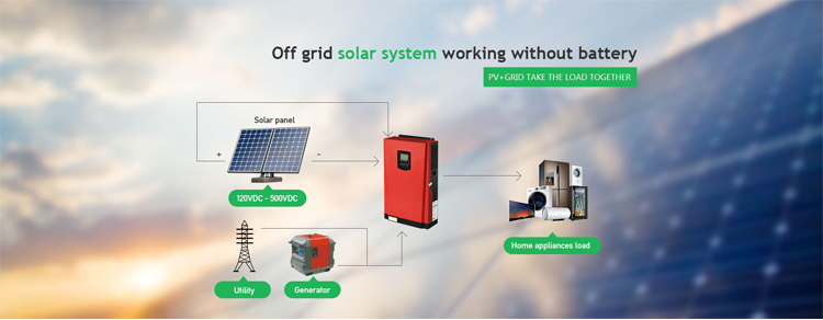 solar power system off grid without battery