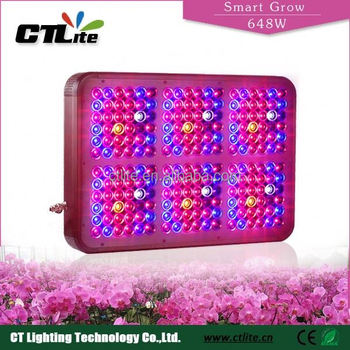 220v Led Grow Lights 2016 New Design Cob Led Grow Light Led Rigid ...