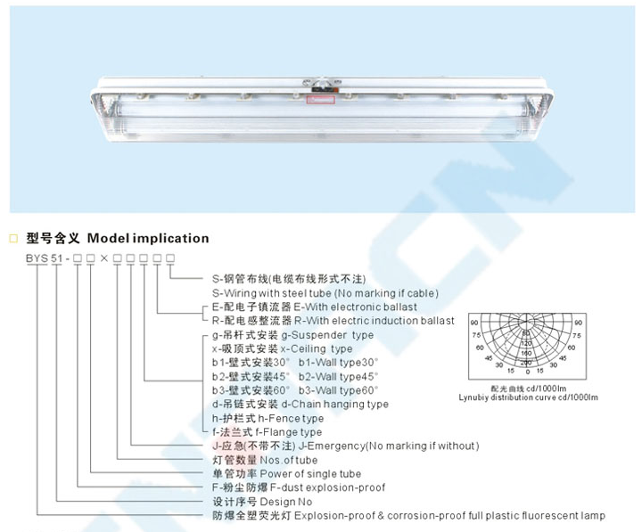 ATEX approved led explosion proof lighting fixture