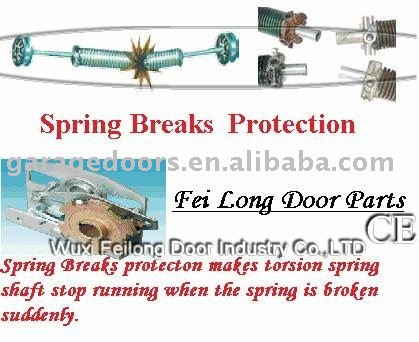 Garage Door Parts--- Protection of Torsion Spring