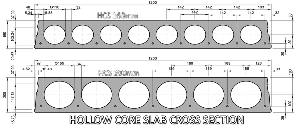 Hollow Core Precast Concrete Floor Panels Gurus