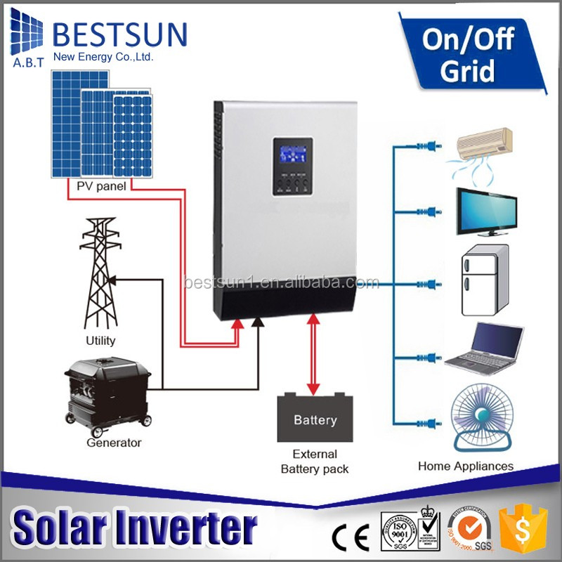 BESTSUN Hybrid solar power inverter 10kw 3 phase solar Grid tied inverter with battery bank up CE certified solar panel system