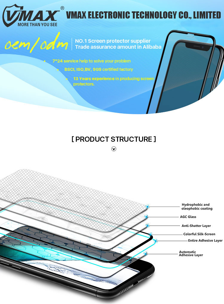 Ultra thin 0.2MM Full Cover Tempered Glass Screen protector for Samsung galaxy S8 screen protector Case Friendly