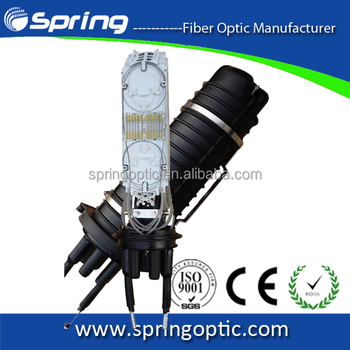 GJS03A telecom fiber cable joint closures( FOSC--24 to 576 fiber)