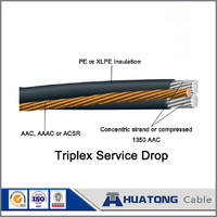 0.6/1kv ICEA Standard Triplex service drop overhead cable Aluminum Crayfish cable 2/0 awg wire ABC cable