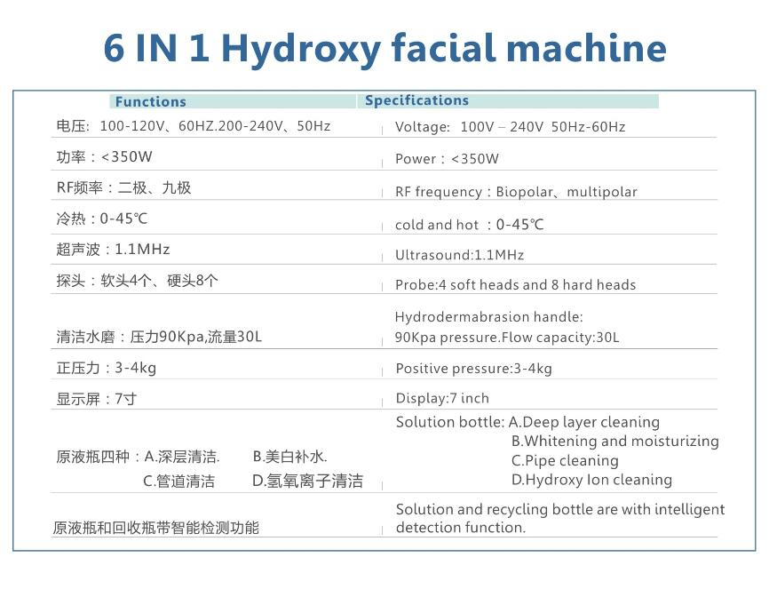 2018 hot selling H2 O2 6 in 1 deep clear hydradermabrasion aqua facial oxygen jet peeling machine