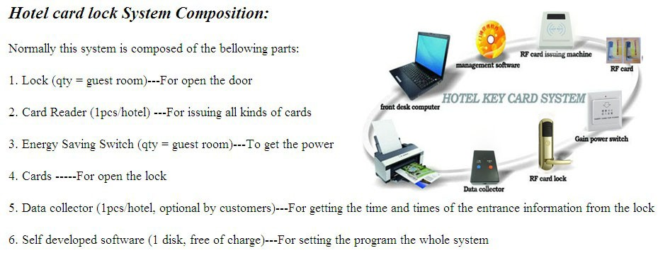 antiseptic electronic key card door lock for hotel