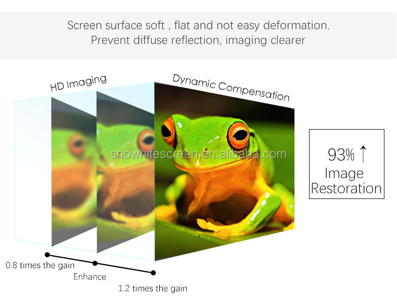 SNOWHITE 84'' diagonal 16:9 format SF84BFH-C(V) fixed frame projector screen