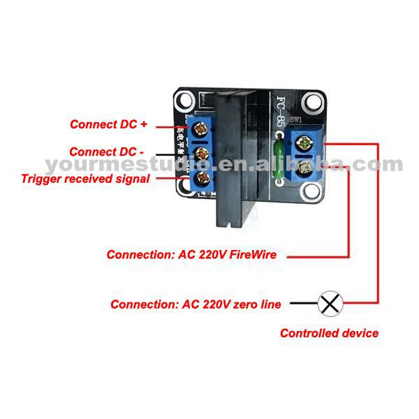 hot wholesale with fuse 250v 2a 1 channel 5v high solid state relay modules