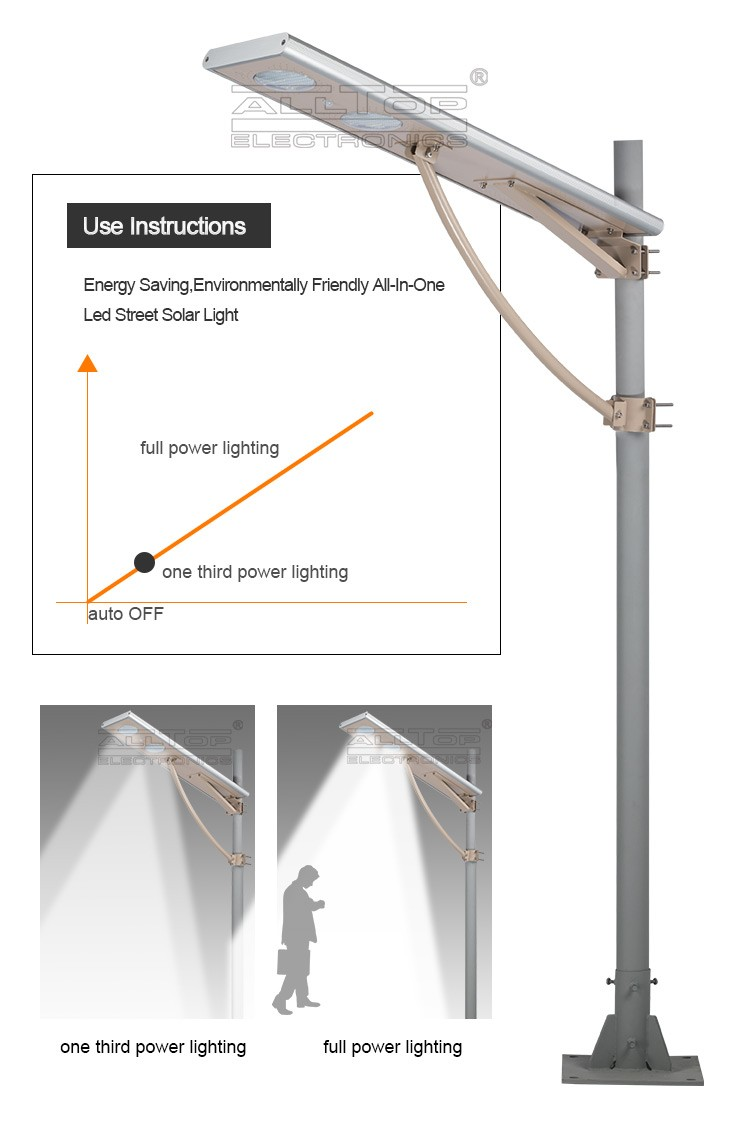 IP67 waterproof aluminium bridgelux 30w led street light
