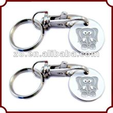 Shopping Trolley Tokens for advertisement