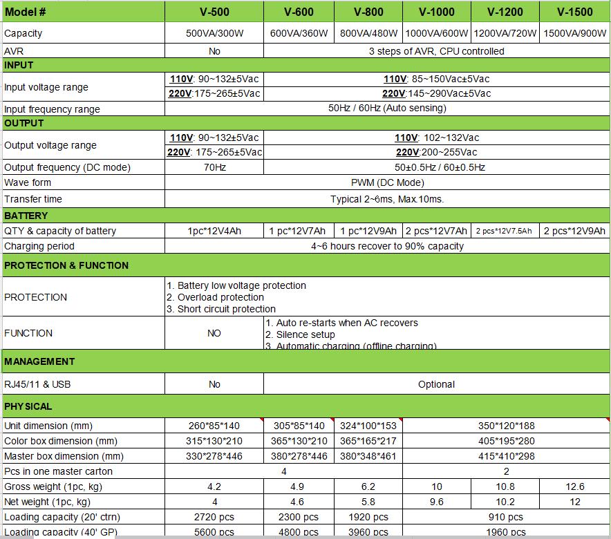 Awe Inspiring Microtek Ups Circuit Diagram Basic Electronics Wiring Diagram Wiring Database Wedabyuccorg