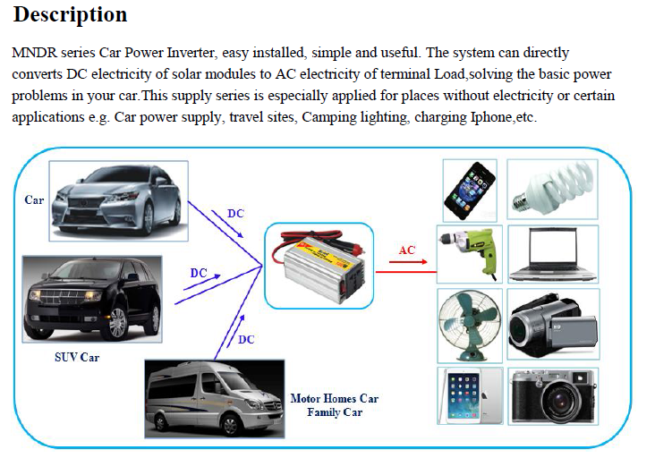 Fashion car modified sine wave power inverter model 400w 110vac 127vac 220vac 230vac 240vac