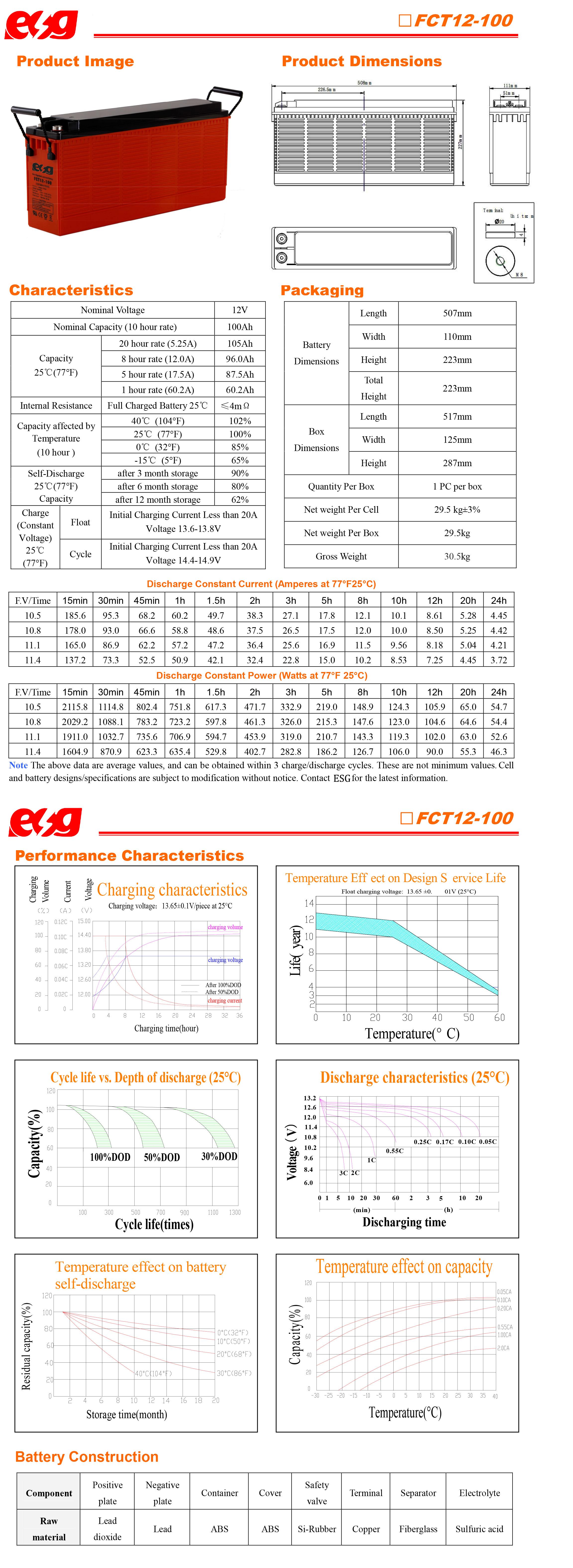 ESG 12-100.jpg
