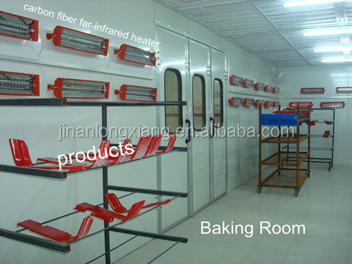 Painting Room Exhaust Rate
