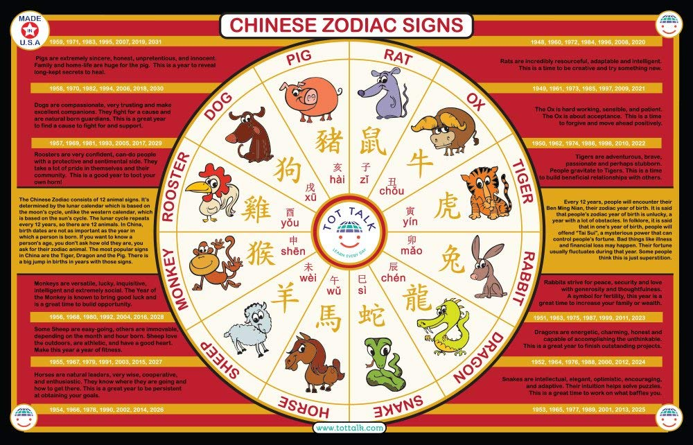2024 Horoscope