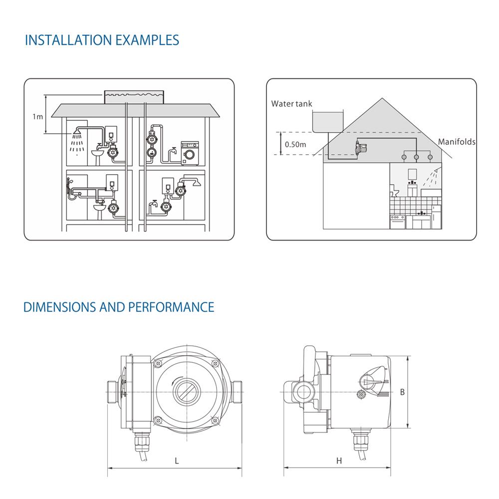 Home Irrigation System Diagram Hydromatic Irrigation