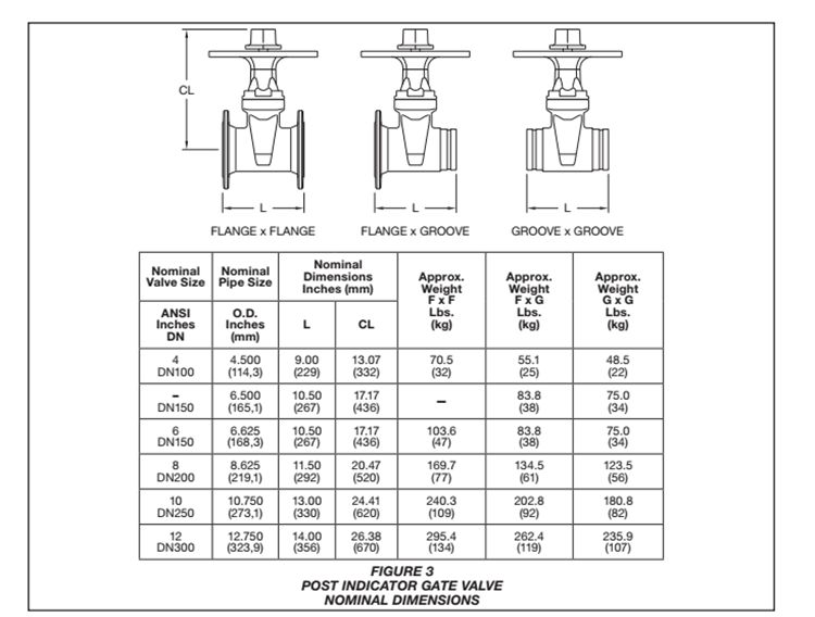 Tyco Resilient Seated Gate Valves With Vertical Or Cross