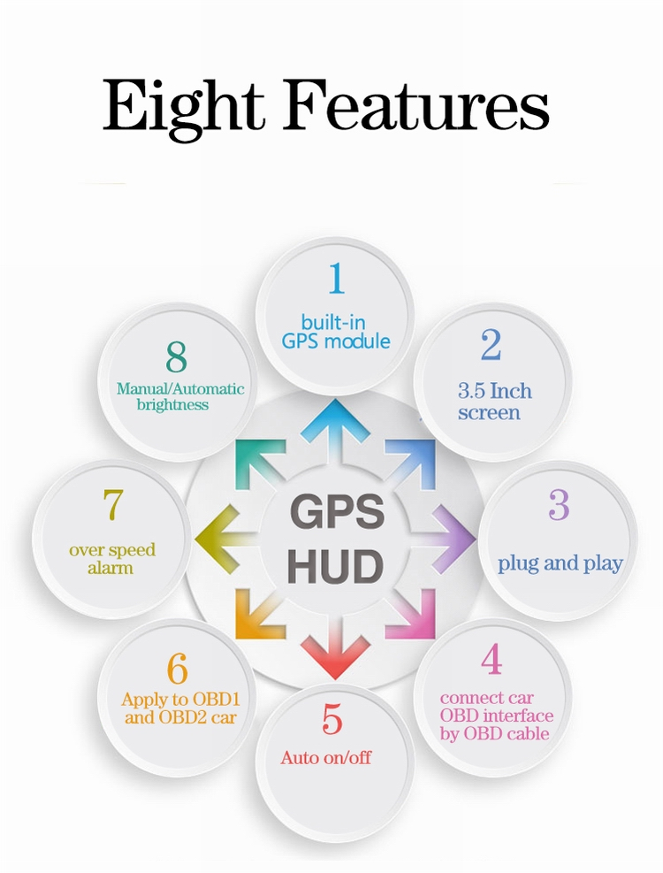 time display GPS Head Up Display hud car projector compass heads up display with certificate
