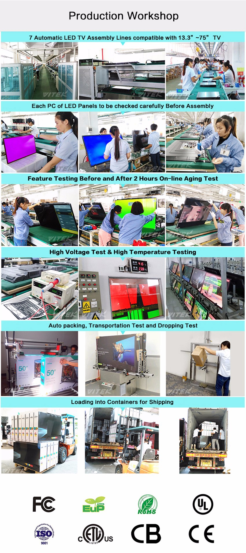 Cheap Price High Quality Fast Delivery Free Sample Lcd Tv Panel ...