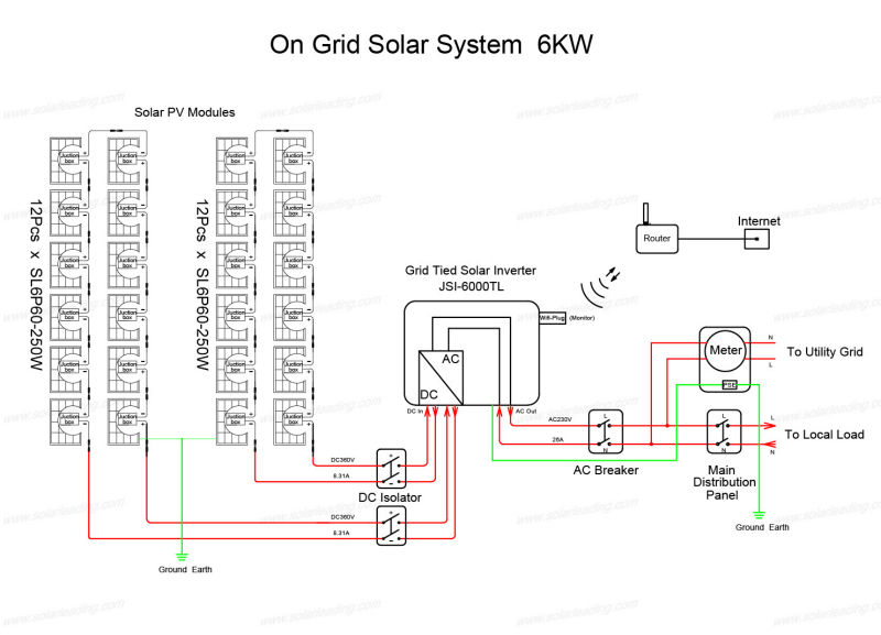 Solar Power Plant Offering 6kw Residential Pv Installation