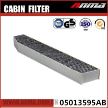Car air conditioning filters