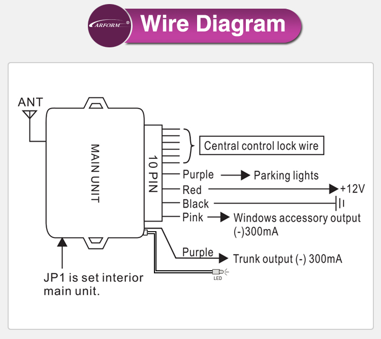 Technical wiring diagrams trunk release wiring diagram for car multifunction remote lock trunk release long cable remote keyless wiring diagram asfbconference2016 Choice Image