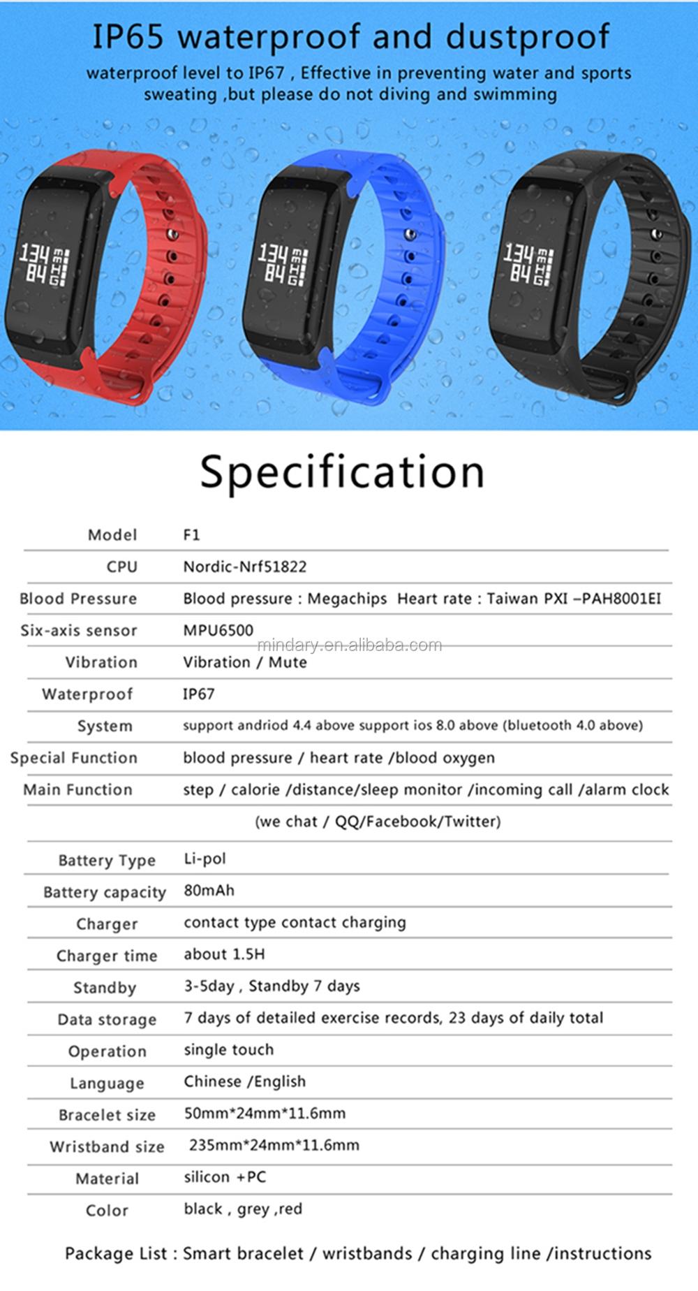 Wearfit App Smart Bracelet F1 Blood Pressure Oxygen Wristband Monitor Smart  Wristband - Buy Patented Silicone Wristband Silicone Bracelet,Wristband