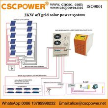 solar engineering system project for home use