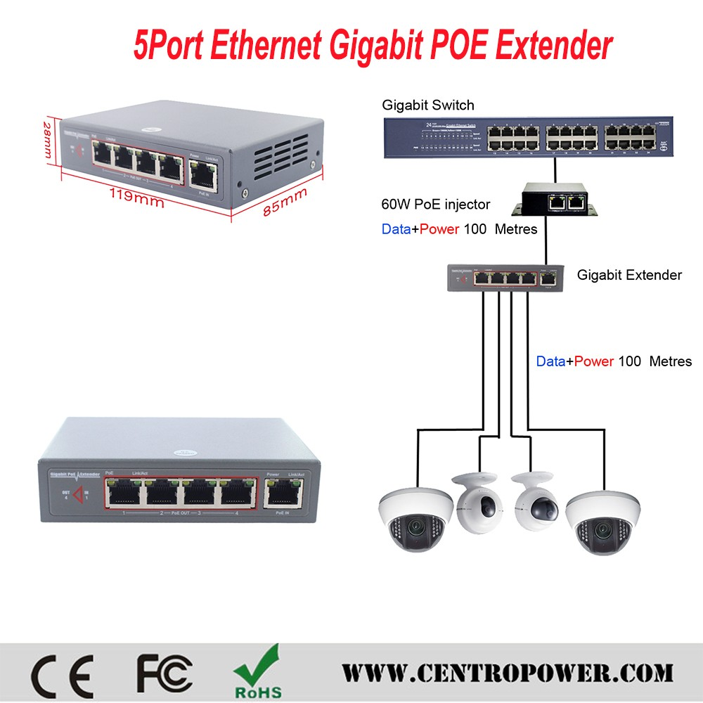Poe Splitter Best For Cctv Camera 5 Ports Poe Switch 4