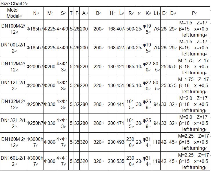 tres fase de inducci u00f3n ac 10hp motor el u00e9ctrico 220 v motor