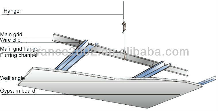Gypsum Board Suspended Ceiling System ~ Low price high quality gypsum board plasterboard drywall