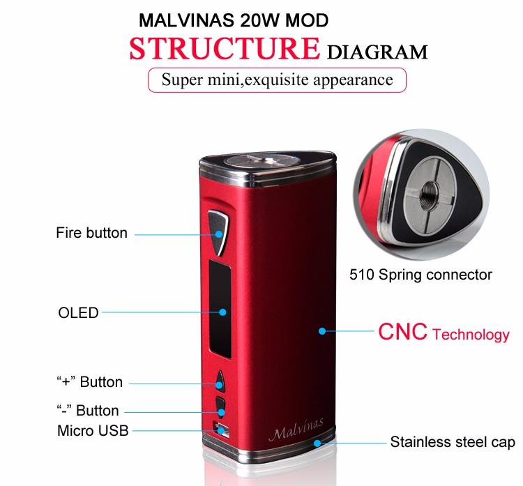 unique trigon box mod sbody vape malvinas micro usb mini box watt unique trigon box mod sbody vape malvinas micro usb mini box watt 20