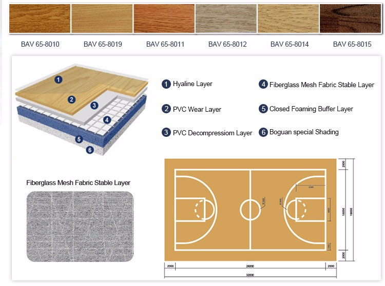 2017 plastic pvc sports indoor basketball flooring price for Indoor basketball flooring prices