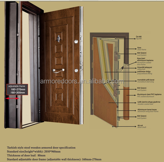 China Supplier Turkey Steel Wooden Armored Security Doors Luxury ...