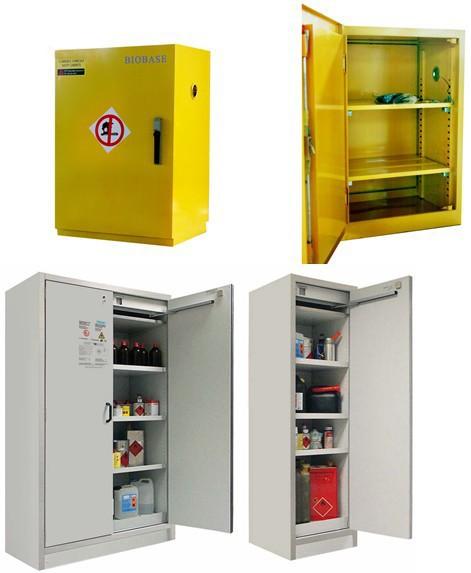 170l qu mico inflamable seguridad de almacenamiento del for Gabinete de almacenamiento dormitorio