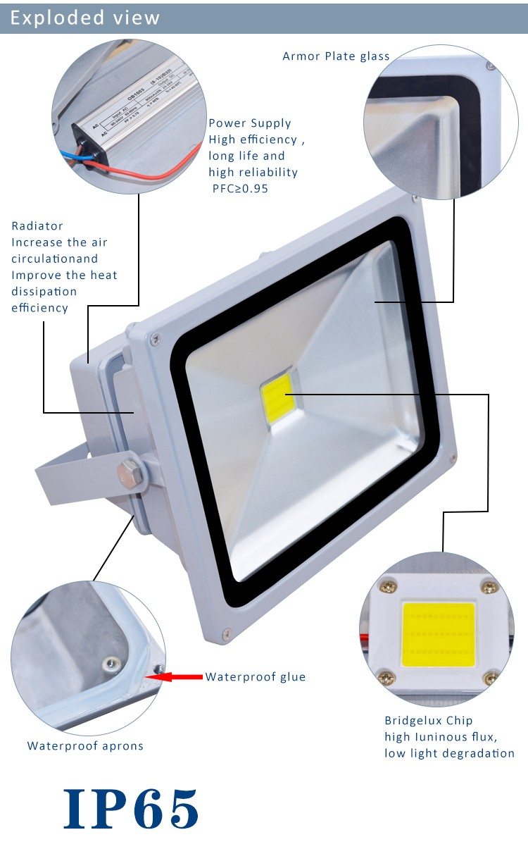 Hot Sale Ultra Thin Dimmable Outdoor 50w Work Led Flood Light ...