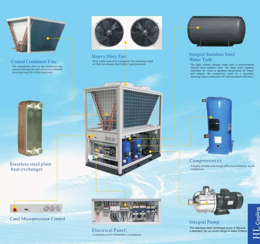 High Efficiency Water Tank Chiller Air Cooled Chiller Water Cooling Tower  For Hvac System - Buy Water Cooling Tower Product on Alibaba com