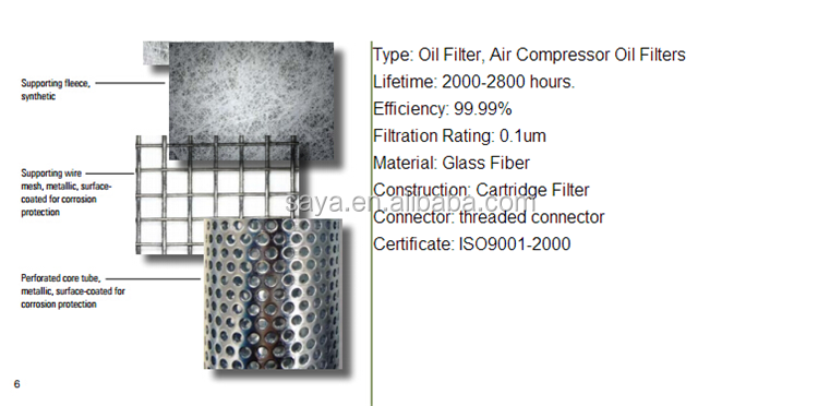Ayater Supply Ingersoll-rand Air Compressor Oil Filter Parts ...