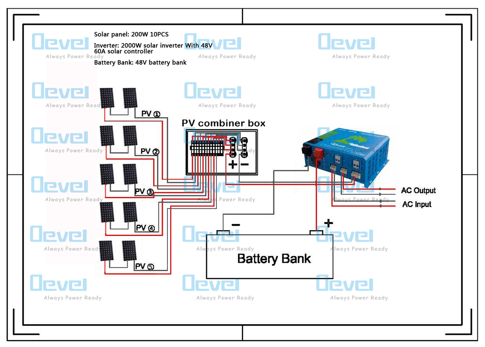 Solar Pv Systems Backup Power Ups Systems: 2kw Solar Power System Portable Solar System Solar Ups