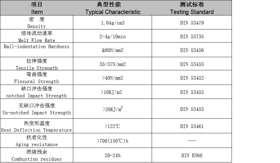 Polypropylene Pp Td40 Plastic Granules For Sale - Buy Polypropylene Pp  Td40,Plastic Granules For Sale,Pp Product on Alibaba com