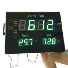 Fabrikant Luchtkwaliteit Monitor Temperatuur RH CO2 Cardon Dioxide Meter Wandmontage