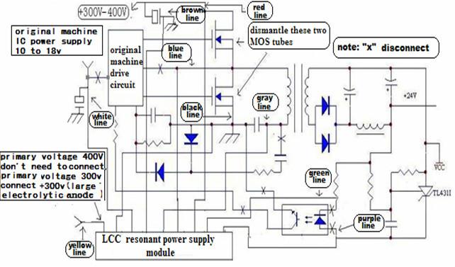 power line communication module