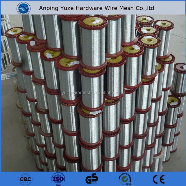 steel wire isi-Source quality steel wire isi from Global steel ...